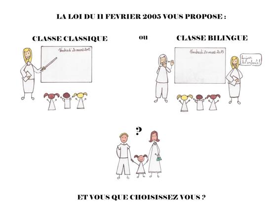 desssin école bilingue
